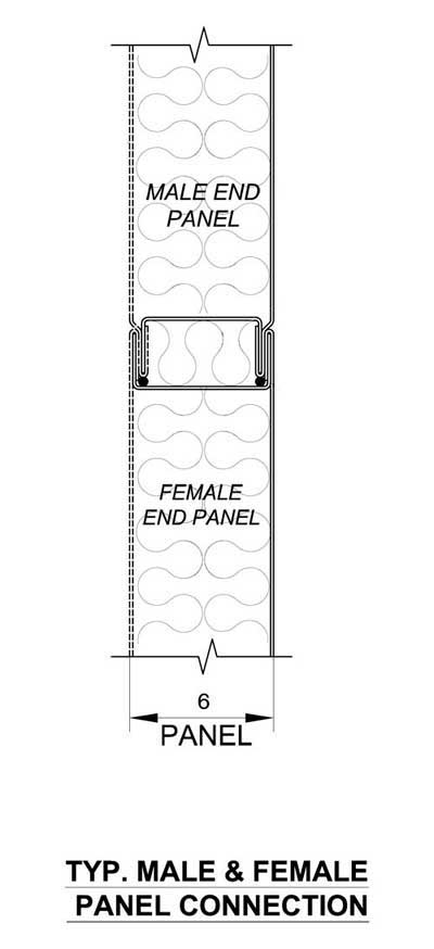 Drawing of Nois-eNvelope Panels